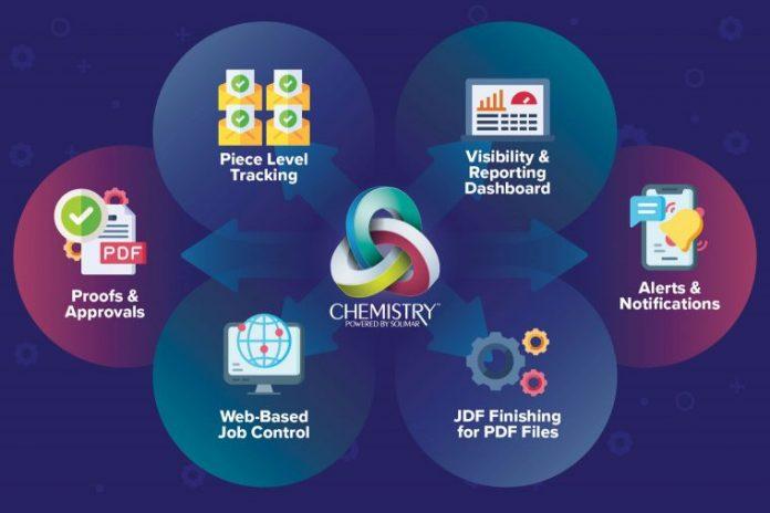 Solimar Announces New Print Production Workflow Platform
