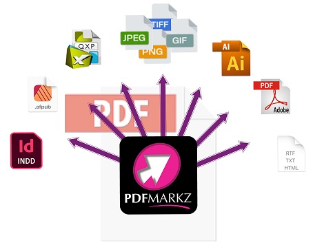 Markzware Announces Launch And Release Of PDF Converter Application